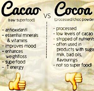cacao verus cocoa chart