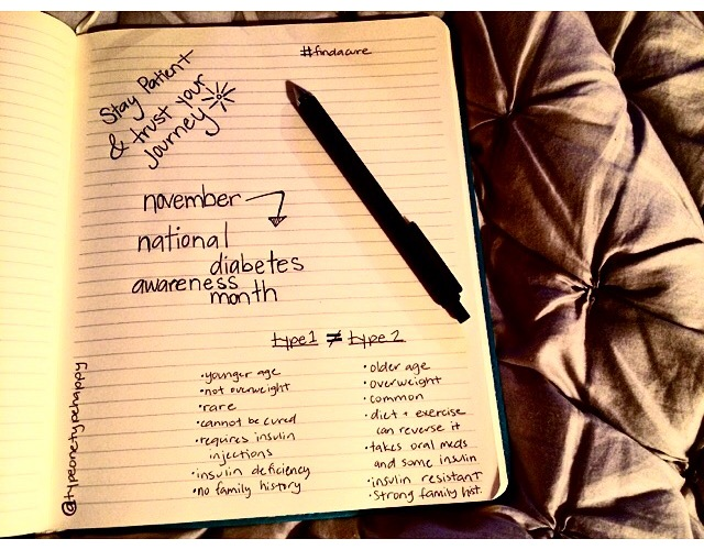 diabetes awareness month journal